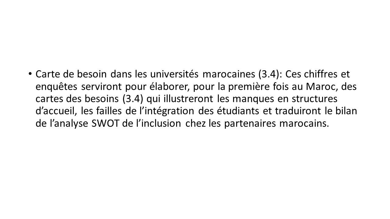 Carte de besoin dans les universités marocaines (3.4): Ces chiffres et enquêtes serviront pour élaborer, pour la première fois au Maroc, des cartes des besoins (3.4) qui illustreront les manques en structures d'accueil, les failles de l'intégration des étudiants et traduiront le bilan de l'analyse SWOT de l'inclusion chez les partenaires marocains.