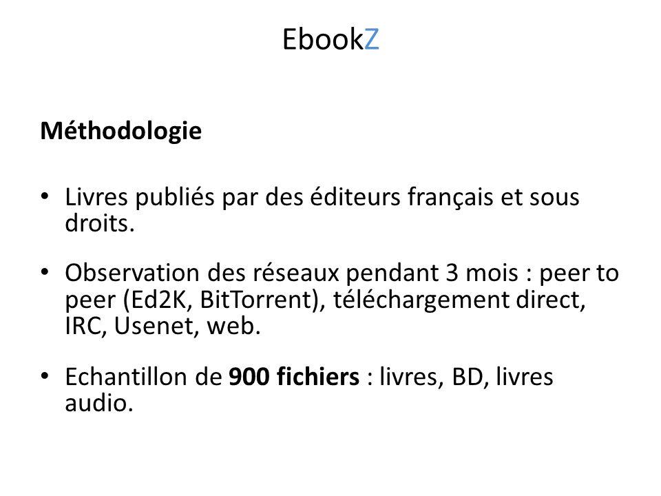 Méthodologie Livres publiés par des éditeurs français et sous droits.