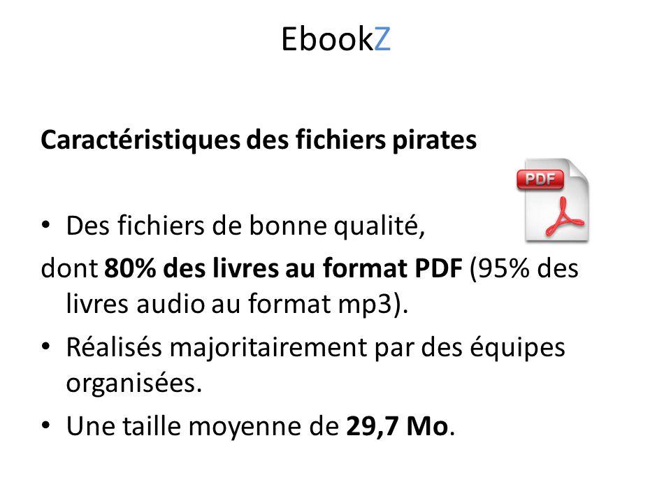 Caractéristiques des fichiers pirates Des fichiers de bonne qualité, dont 80% des livres au format PDF (95% des livres audio au format mp3).
