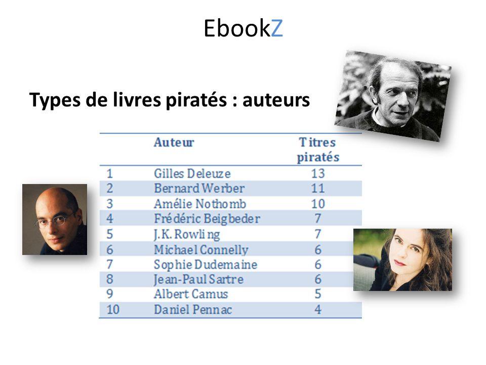 Types de livres piratés : auteurs EbookZ