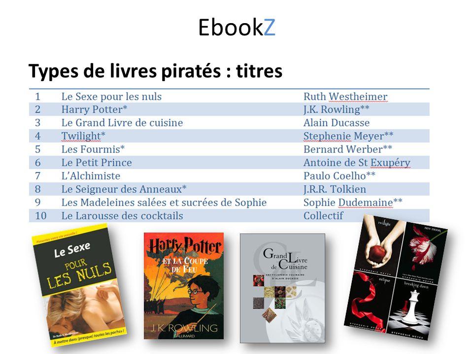 Types de livres piratés : titres EbookZ