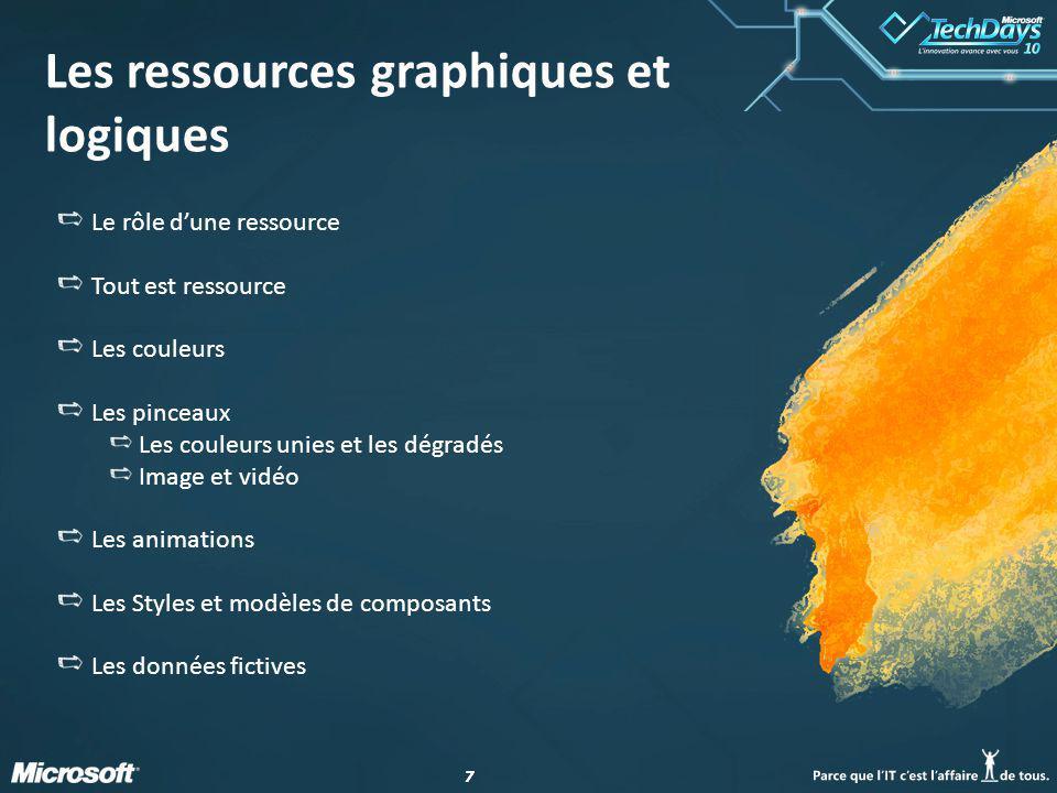 77 Les ressources graphiques et logiques Le rôle d'une ressource Tout est ressource Les couleurs Les pinceaux Les couleurs unies et les dégradés Image et vidéo Les animations Les Styles et modèles de composants Les données fictives