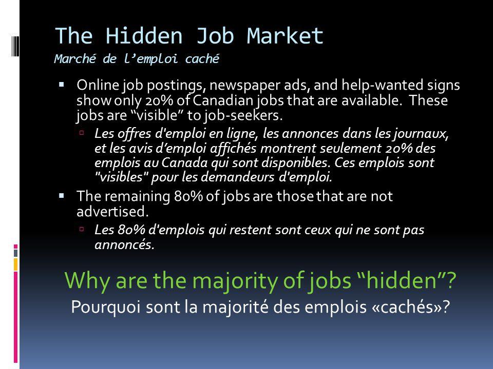Ways to find work opportunities...