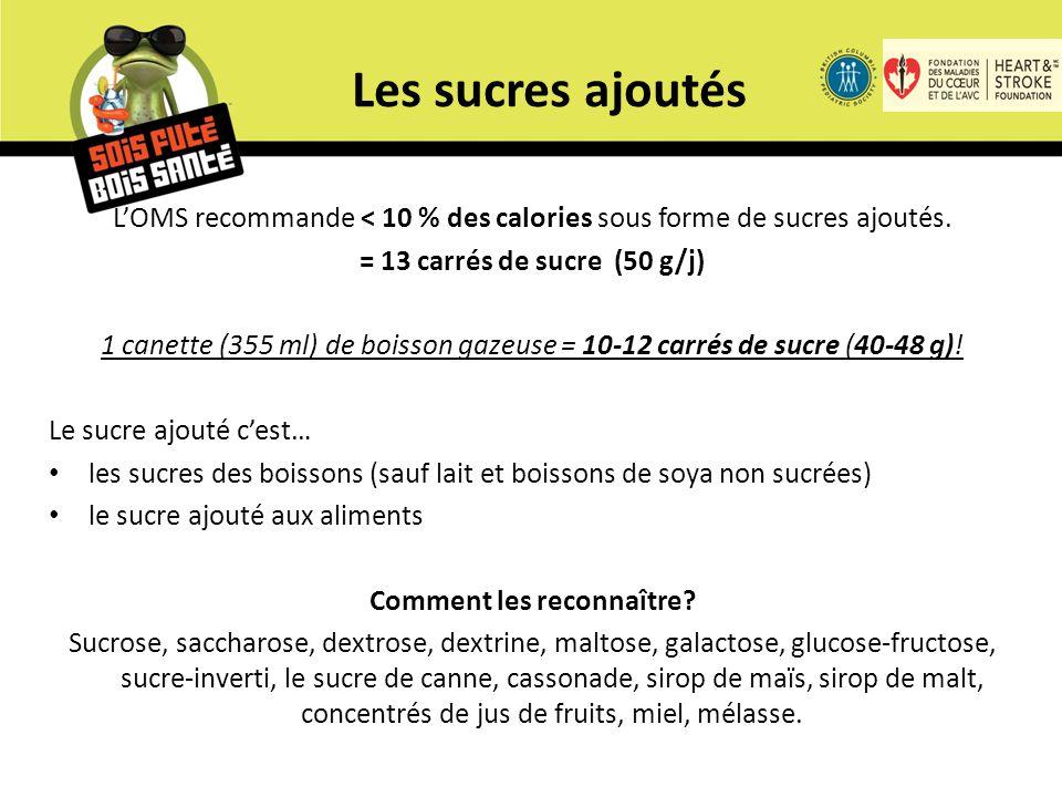 L'OMS recommande < 10 % des calories sous forme de sucres ajoutés.