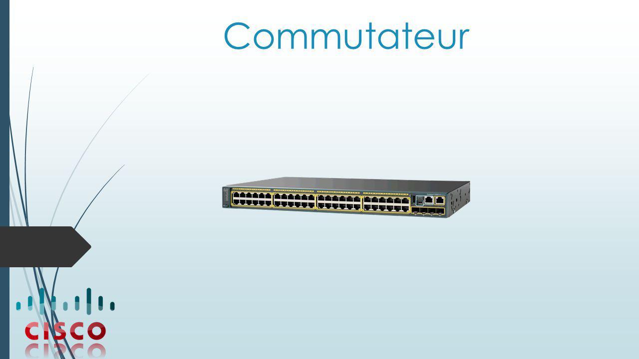 Conception des réseaux Ethernet Encombrement du réseau Le principal intérêt de segmenter un réseau local en parties plus infimes est d'isoler le trafic et d'optimiser l'utilisation de la bande passante pour chaque utilisateur.