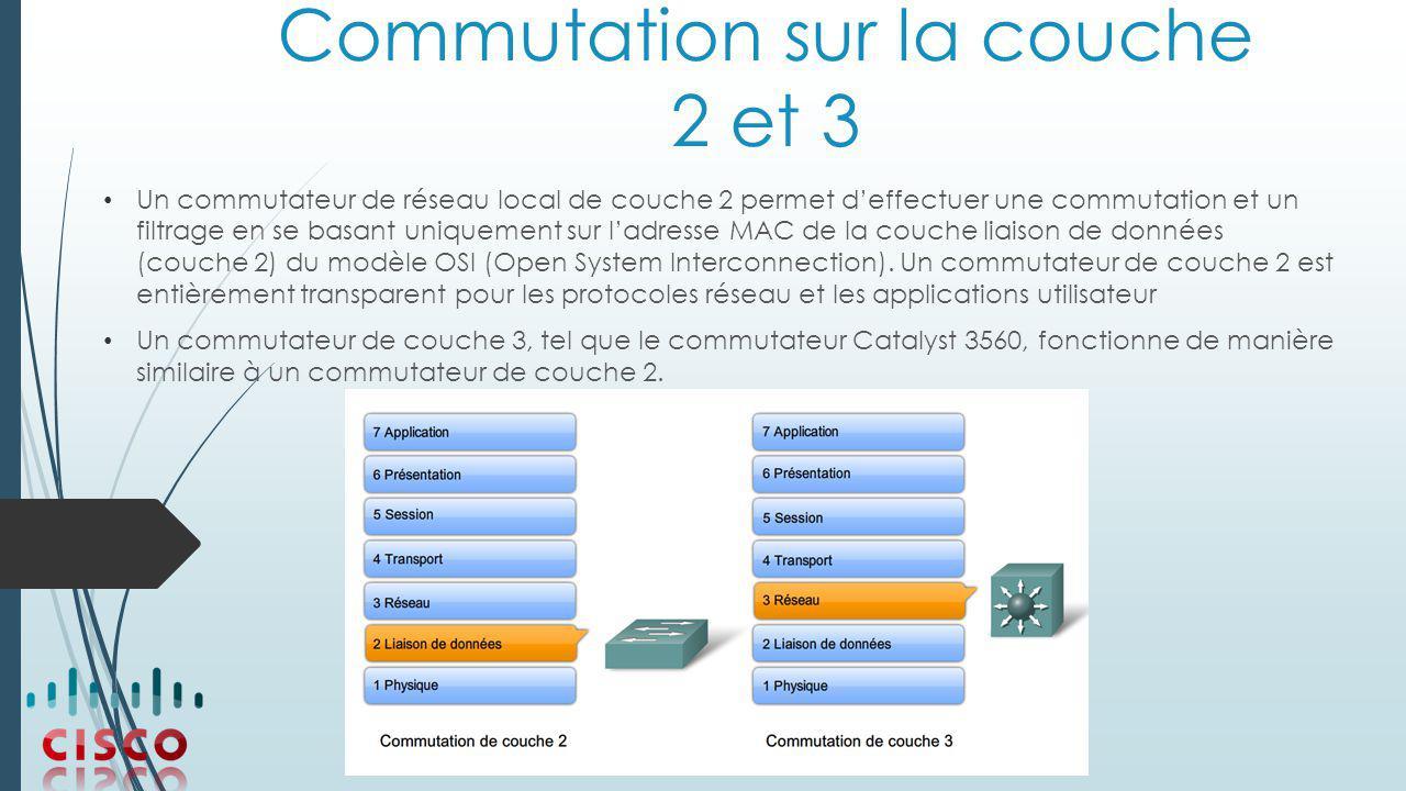 Commutation sur la couche 2 et 3 Un commutateur de réseau local de couche 2 permet d'effectuer une commutation et un filtrage en se basant uniquement sur l'adresse MAC de la couche liaison de données (couche 2) du modèle OSI (Open System Interconnection).