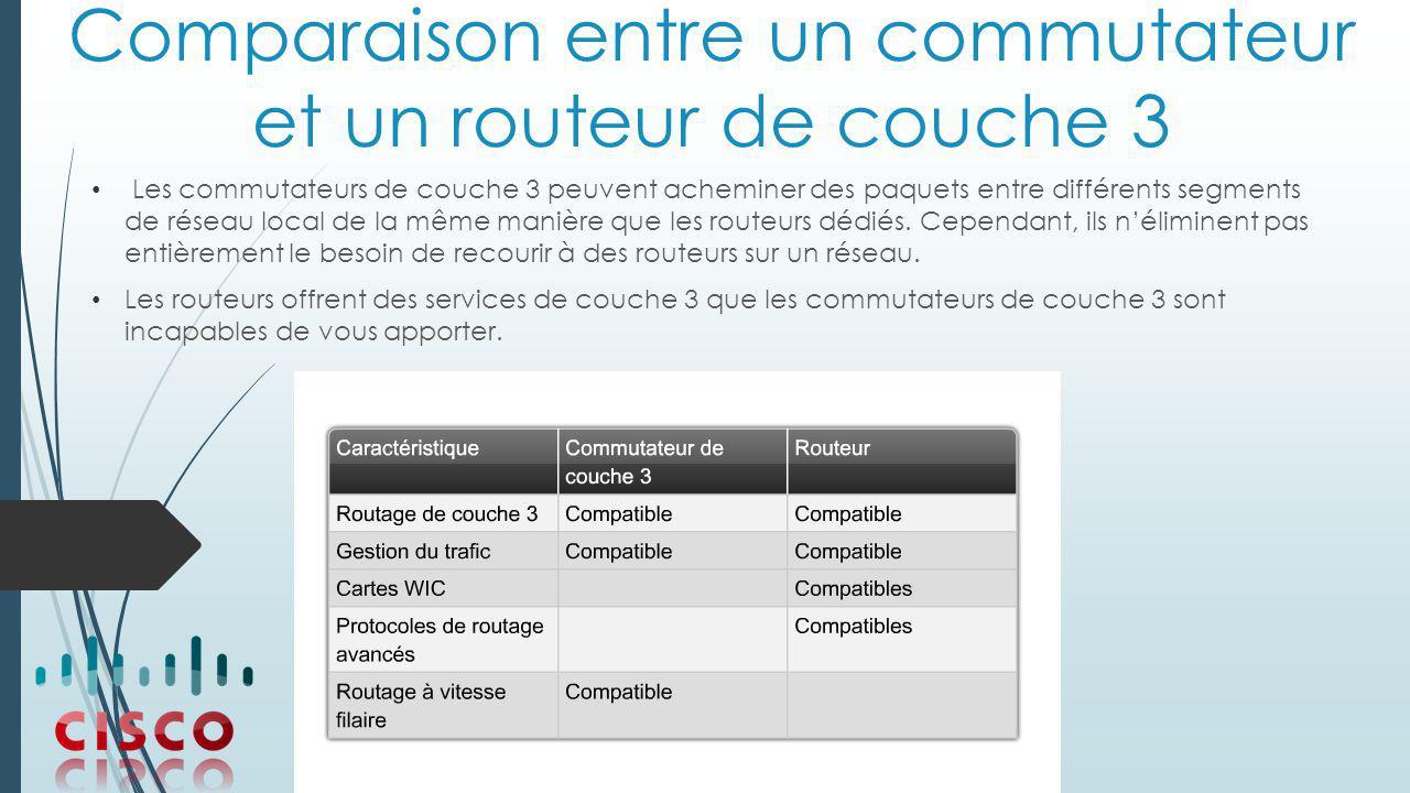 Comparaison entre un commutateur et un routeur de couche 3 Les commutateurs de couche 3 peuvent acheminer des paquets entre différents segments de réseau local de la même manière que les routeurs dédiés.