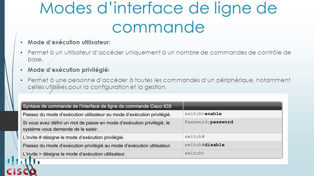 Modes d'interface de ligne de commande Mode d'exécution utilisateur: Permet à un utilisateur d'accéder uniquement à un nombre de commandes de contrôle de base.