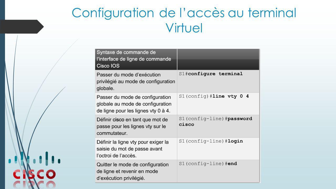 Configuration de l'accès au terminal Virtuel