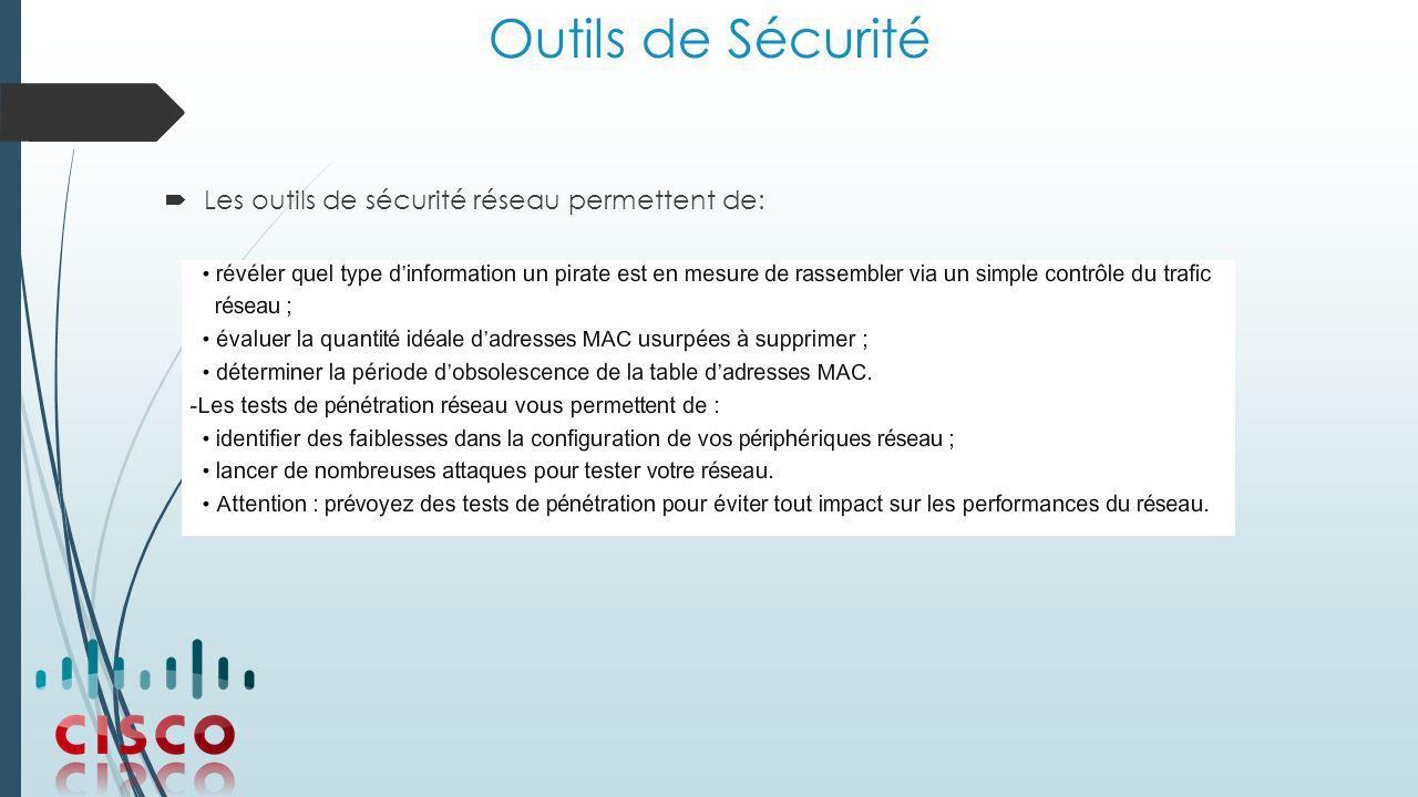 Outils de Sécurité  Les outils de sécurité réseau permettent de:
