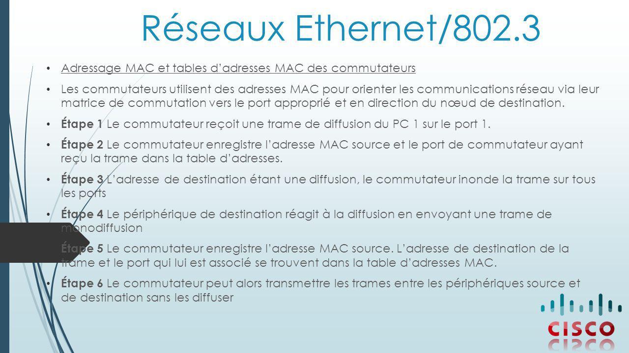 Conception des réseaux Ethernet Bande passante et débit: Les collisions constituent l'inconvénient majeur des réseaux Ethernet 802.3.