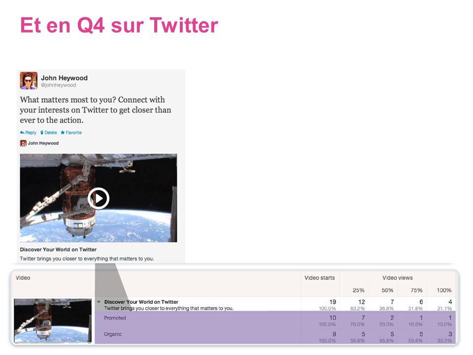 Et en Q4 sur Twitter