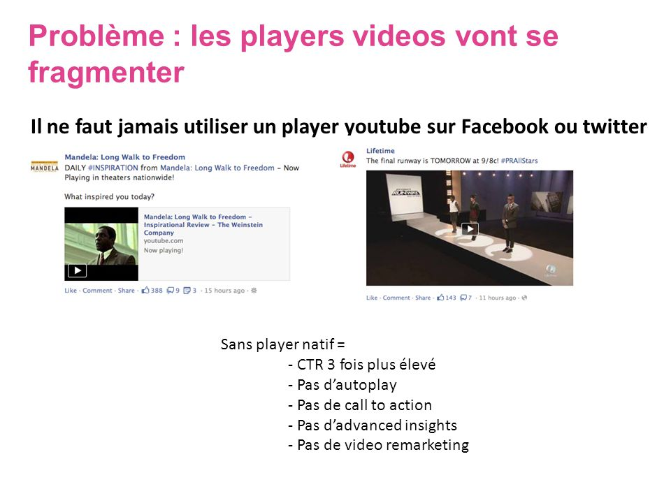 Problème : les players videos vont se fragmenter Il ne faut jamais utiliser un player youtube sur Facebook ou twitter Sans player natif = - CTR 3 fois plus élevé - Pas d'autoplay - Pas de call to action - Pas d'advanced insights - Pas de video remarketing