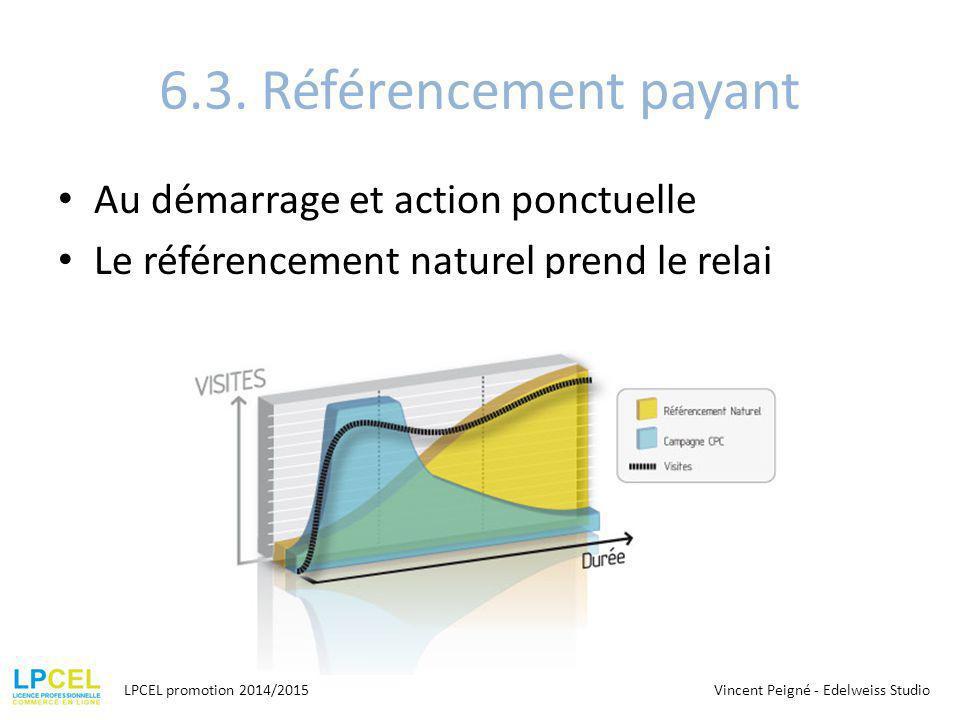 6.3. Référencement payant Au démarrage et action ponctuelle Le référencement naturel prend le relai LPCEL promotion 2014/2015Vincent Peigné - Edelweis