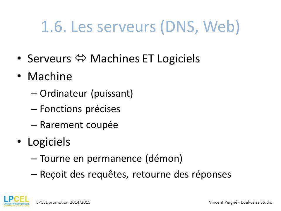 1.6. Les serveurs (DNS, Web) Serveurs  Machines ET Logiciels Machine – Ordinateur (puissant) – Fonctions précises – Rarement coupée Logiciels – Tourn