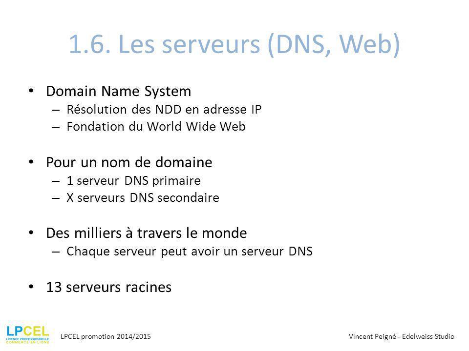 1.6. Les serveurs (DNS, Web) Domain Name System – Résolution des NDD en adresse IP – Fondation du World Wide Web Pour un nom de domaine – 1 serveur DN