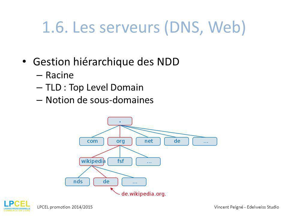 1.6. Les serveurs (DNS, Web) LPCEL promotion 2014/2015 Gestion hiérarchique des NDD – Racine – TLD : Top Level Domain – Notion de sous-domaines Vincen