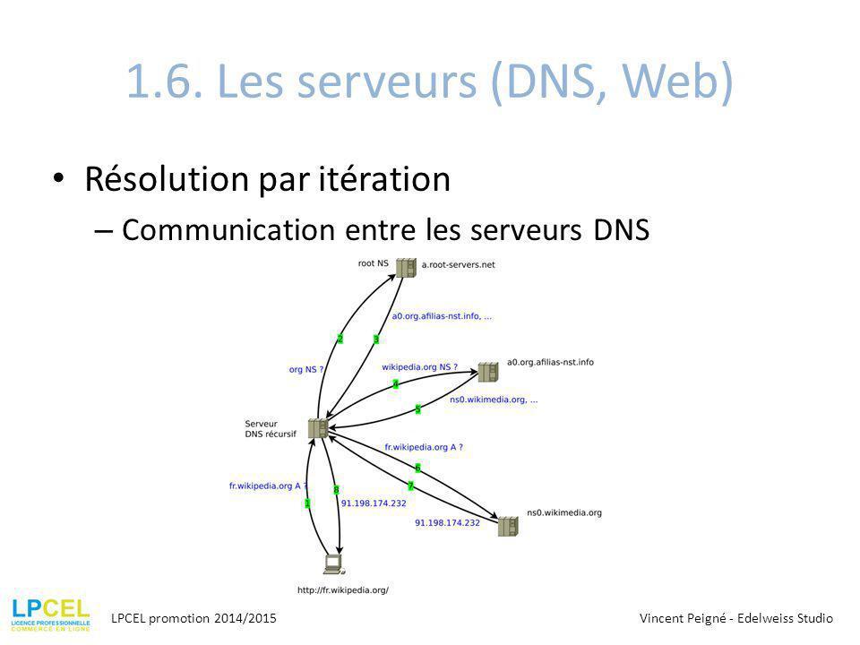 1.6. Les serveurs (DNS, Web) Résolution par itération – Communication entre les serveurs DNS LPCEL promotion 2014/2015Vincent Peigné - Edelweiss Studi