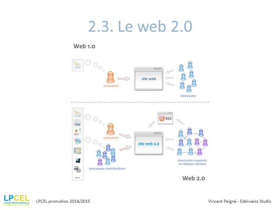 2.3. Le web 2.0 LPCEL promotion 2014/2015Vincent Peigné - Edelweiss Studio