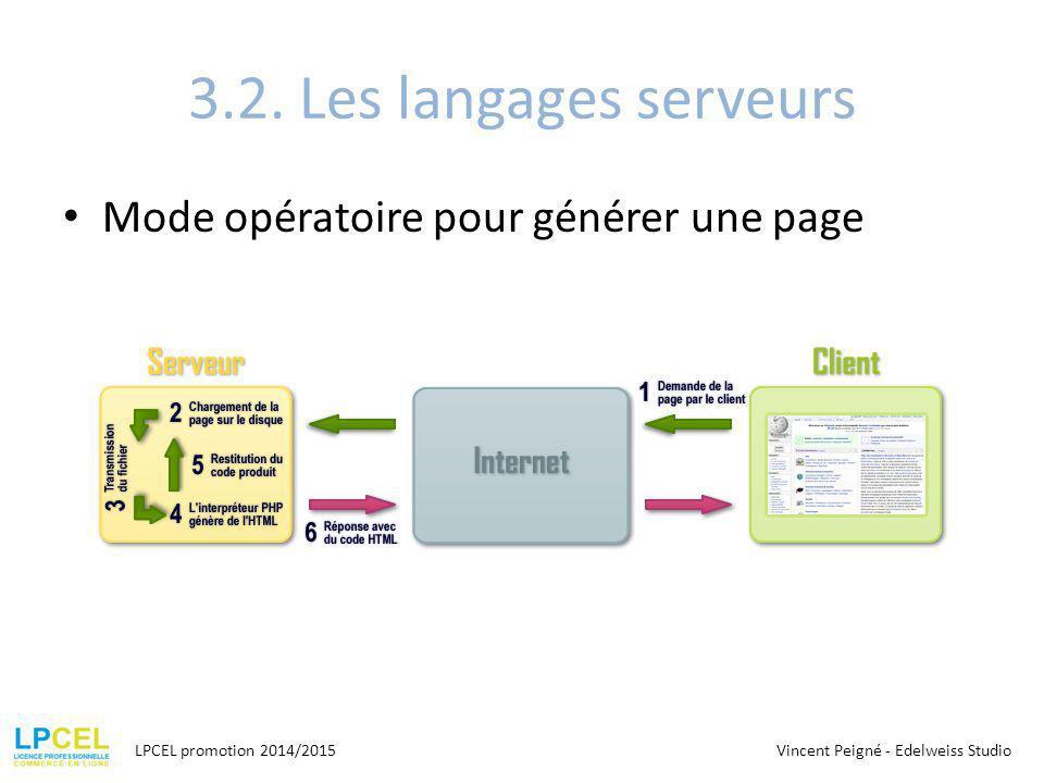 3.2. Les langages serveurs Mode opératoire pour générer une page LPCEL promotion 2014/2015Vincent Peigné - Edelweiss Studio