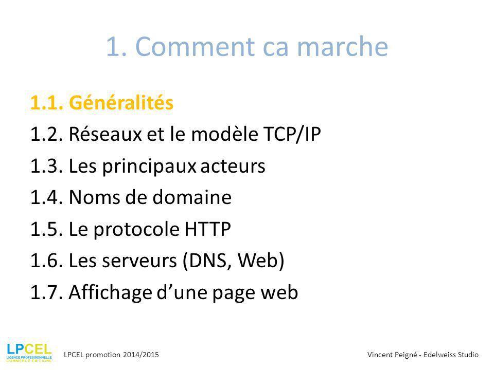 1.Comment ca marche 1.1. Généralités 1.2. Réseaux et le modèle TCP/IP 1.3.