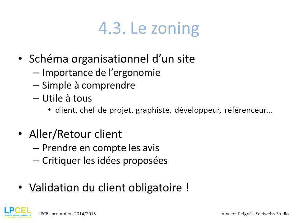4.3. Le zoning Schéma organisationnel d'un site – Importance de l'ergonomie – Simple à comprendre – Utile à tous client, chef de projet, graphiste, dé