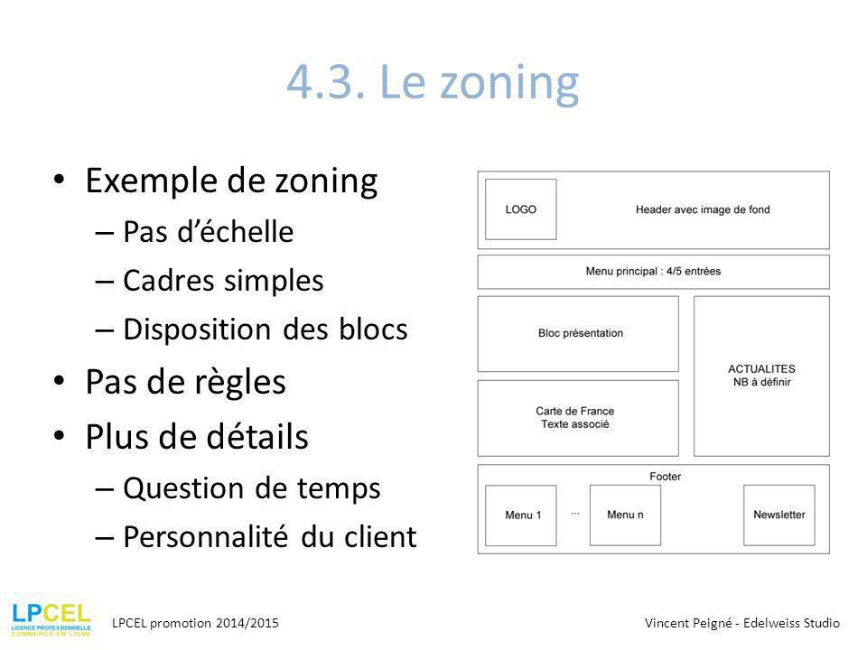 4.3. Le zoning Exemple de zoning – Pas d'échelle – Cadres simples – Disposition des blocs Pas de règles Plus de détails – Question de temps – Personna