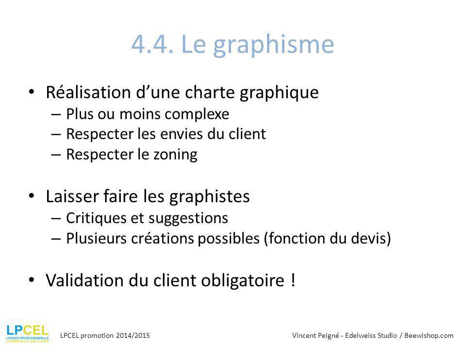 4.4. Le graphisme Réalisation d'une charte graphique – Plus ou moins complexe – Respecter les envies du client – Respecter le zoning Laisser faire les