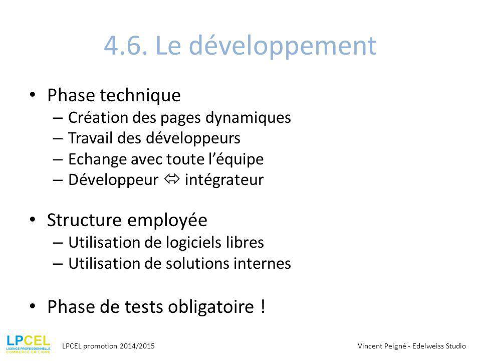 4.6. Le développement Phase technique – Création des pages dynamiques – Travail des développeurs – Echange avec toute l'équipe – Développeur  intégra