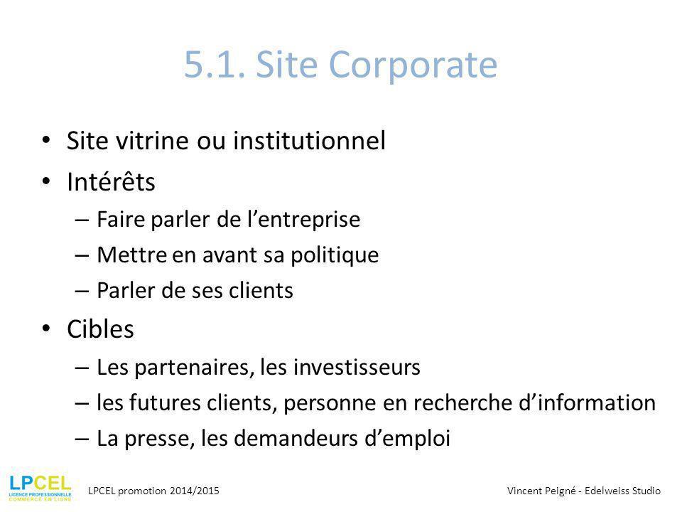 5.1. Site Corporate Site vitrine ou institutionnel Intérêts – Faire parler de l'entreprise – Mettre en avant sa politique – Parler de ses clients Cibl