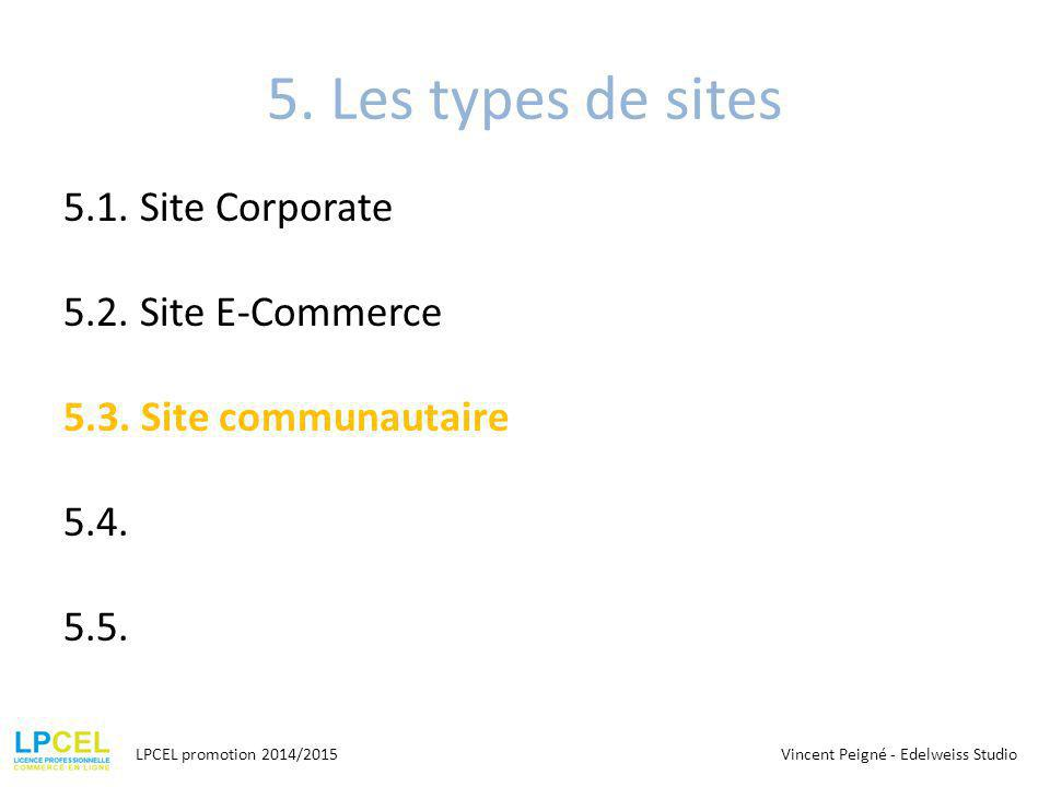 5. Les types de sites 5.1. Site Corporate 5.2. Site E-Commerce 5.3. Site communautaire 5.4. 5.5. LPCEL promotion 2014/2015Vincent Peigné - Edelweiss S