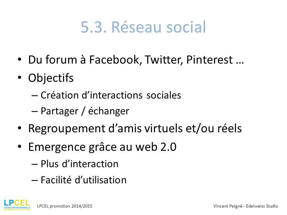 5.3. Réseau social Du forum à Facebook, Twitter, Pinterest … Objectifs – Création d'interactions sociales – Partager / échanger Regroupement d'amis vi