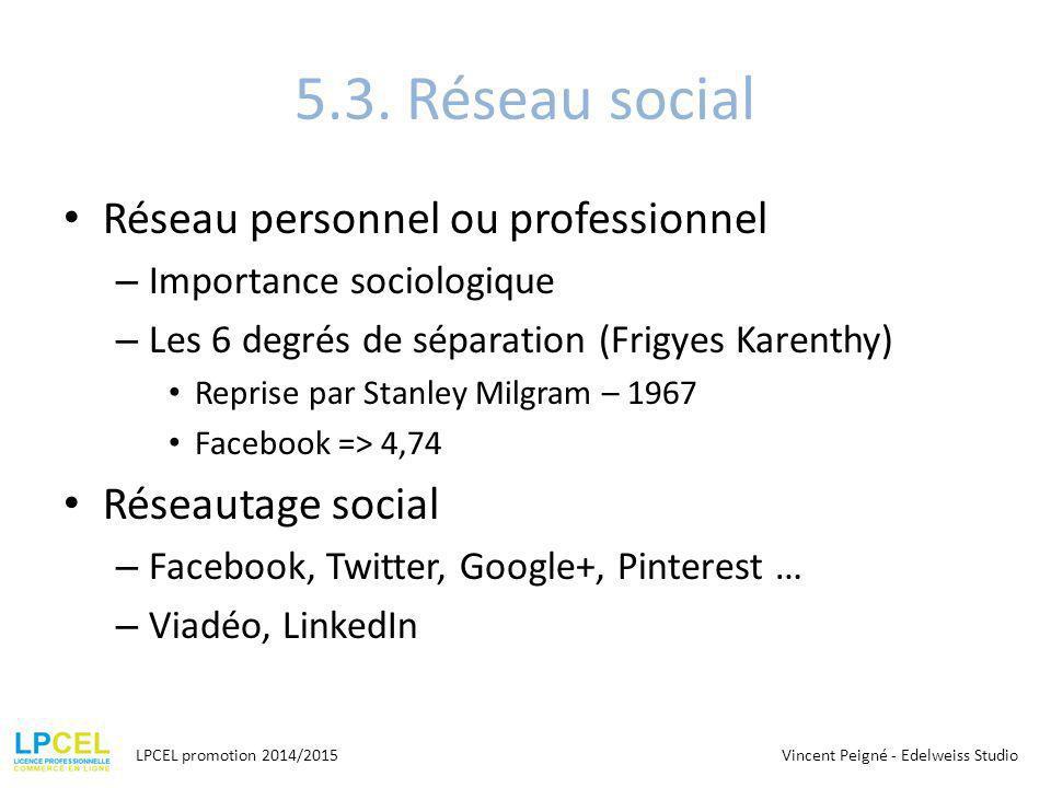 5.3. Réseau social Réseau personnel ou professionnel – Importance sociologique – Les 6 degrés de séparation (Frigyes Karenthy) Reprise par Stanley Mil