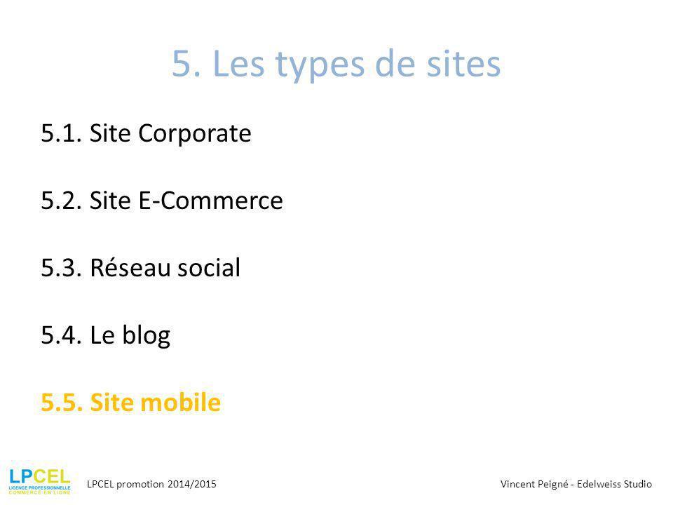 5.Les types de sites 5.1. Site Corporate 5.2. Site E-Commerce 5.3.
