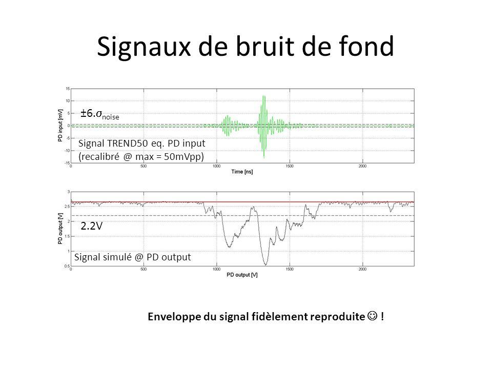 Signaux de bruit de fond ±6.  noise 2.2V Signal TREND50 eq.