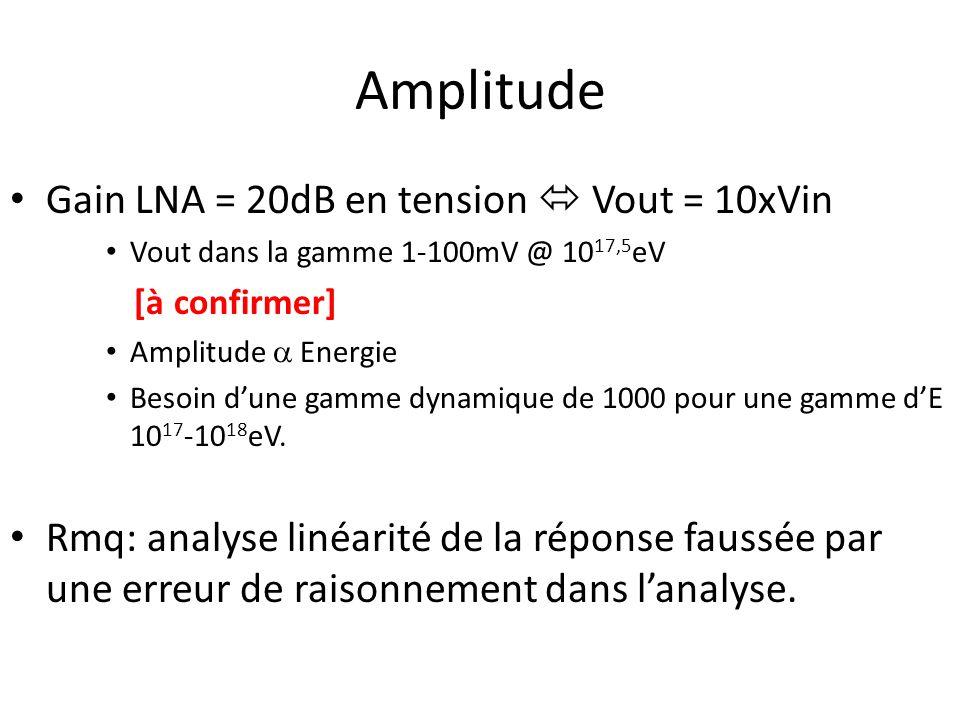Amplitude Gain LNA = 20dB en tension  Vout = 10xVin Vout dans la gamme 1-100mV @ 10 17,5 eV [à confirmer] Amplitude  Energie Besoin d'une gamme dynamique de 1000 pour une gamme d'E 10 17 -10 18 eV.