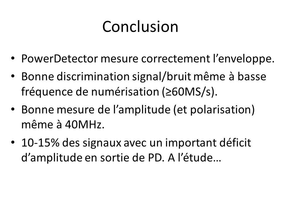 Conclusion PowerDetector mesure correctement l'enveloppe.