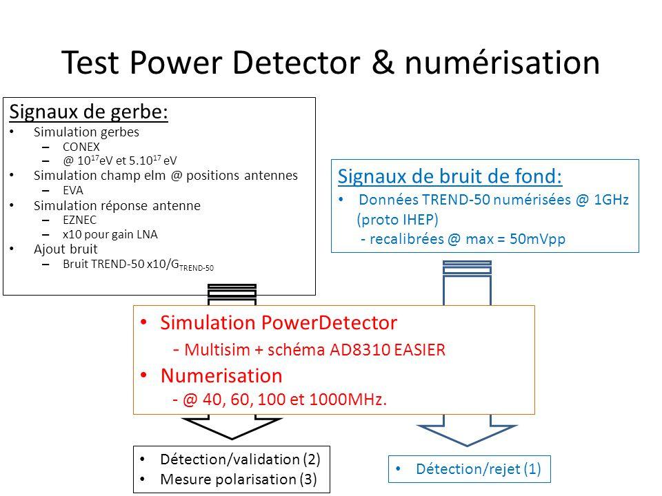 Test Power Detector & numérisation Signaux de gerbe: Simulation gerbes – CONEX – @ 10 17 eV et 5.10 17 eV Simulation champ elm @ positions antennes – EVA Simulation réponse antenne – EZNEC – x10 pour gain LNA Ajout bruit – Bruit TREND-50 x10/G TREND-50 Signaux de bruit de fond: Données TREND-50 numérisées @ 1GHz (proto IHEP) - recalibrées @ max = 50mVpp Détection/validation (2) Mesure polarisation (3) Détection/rejet (1) Simulation PowerDetector - Multisim + schéma AD8310 EASIER Numerisation - @ 40, 60, 100 et 1000MHz.