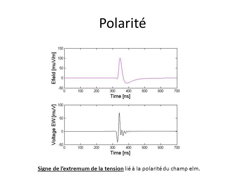 Polarité Signe de l'extremum de la tension lié à la polarité du champ elm.