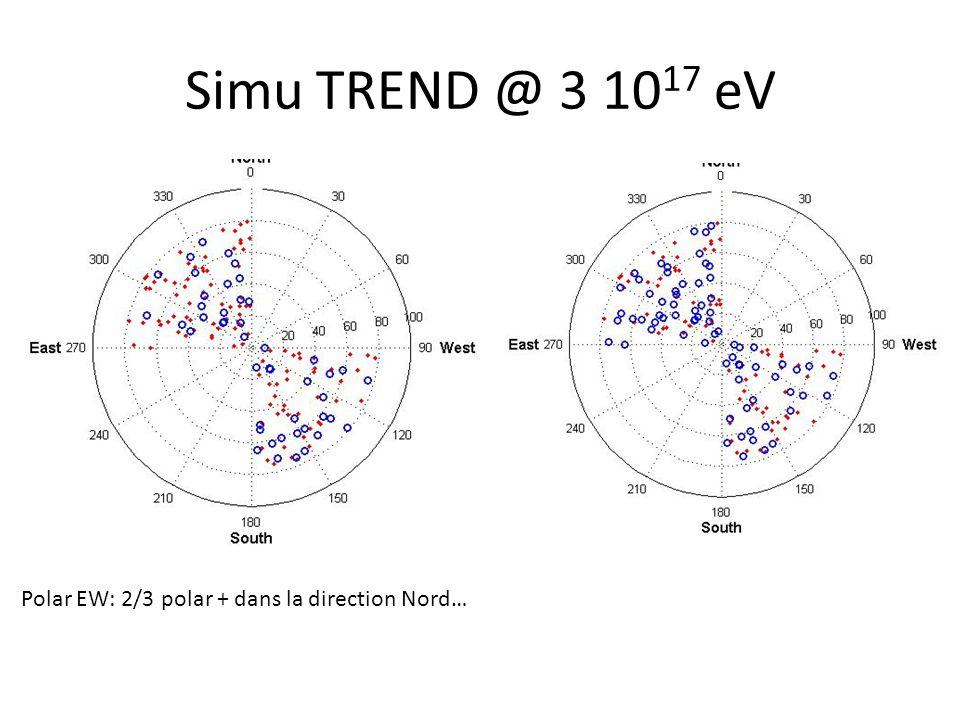 Simu TREND @ 3 10 17 eV Polar EW: 2/3 polar + dans la direction Nord…
