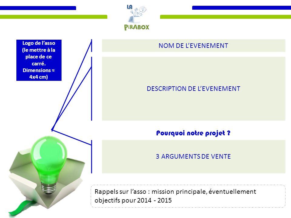 LA BOX NOM DE L'EVENEMENT DESCRIPTION DE L'EVENEMENT 3 ARGUMENTS DE VENTE Pourquoi notre projet .