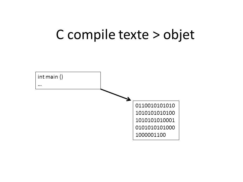 C compile texte > objet int main () … 0110010101010 1010101010100 1010101010001 0101010101000 1000001100