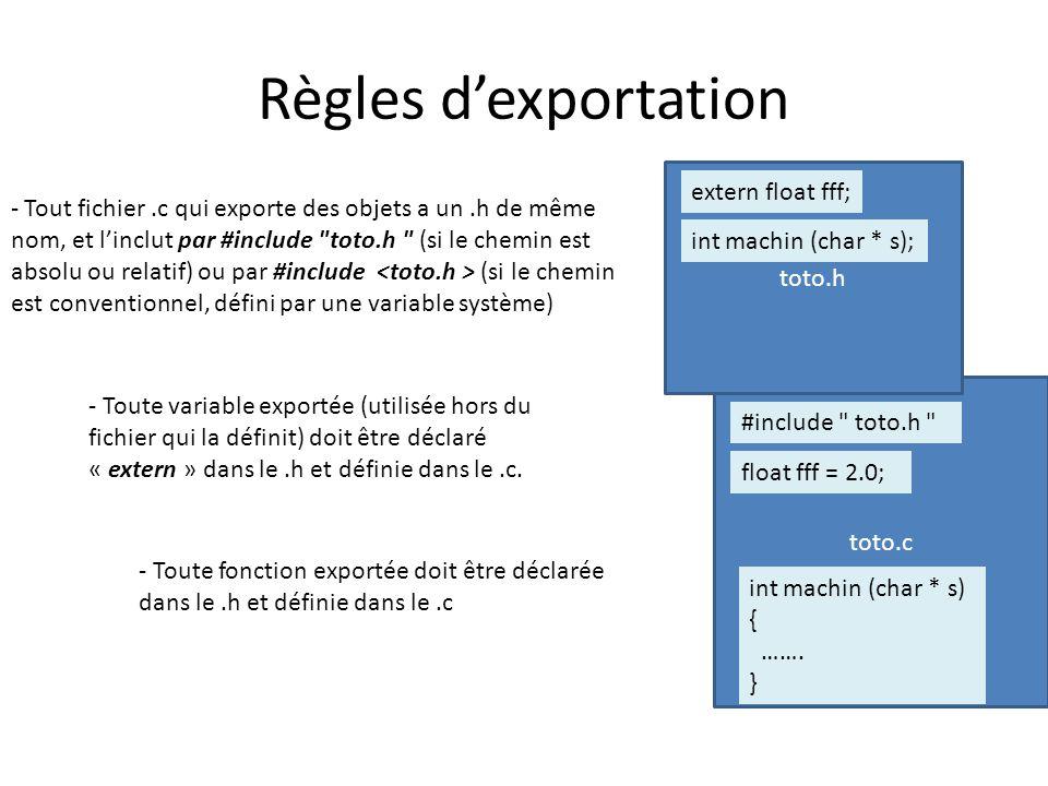 Règles d'exportation - Tout fichier.c qui exporte des objets a un.h de même nom, et l'inclut par #include