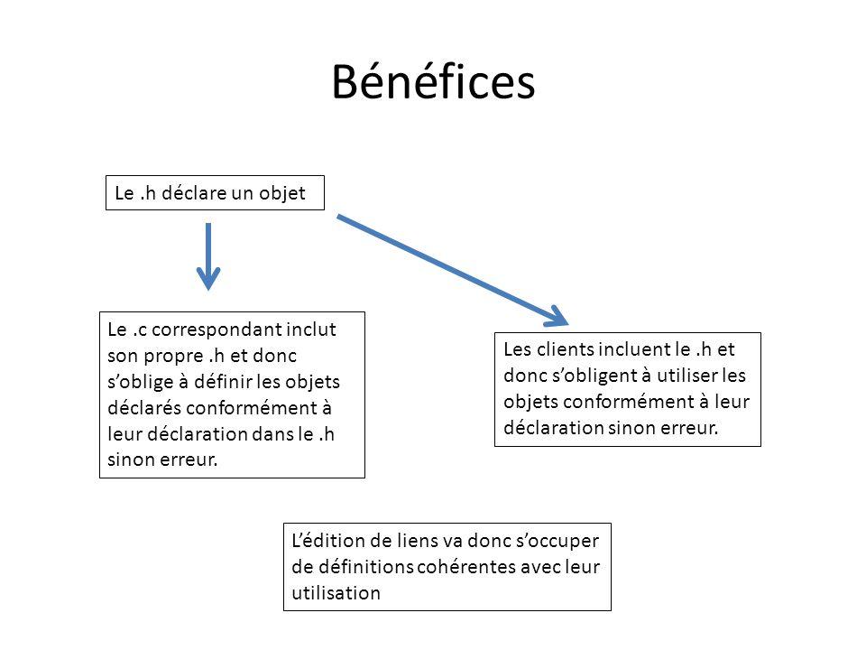Bénéfices Le.h déclare un objet Le.c correspondant inclut son propre.h et donc s'oblige à définir les objets déclarés conformément à leur déclaration
