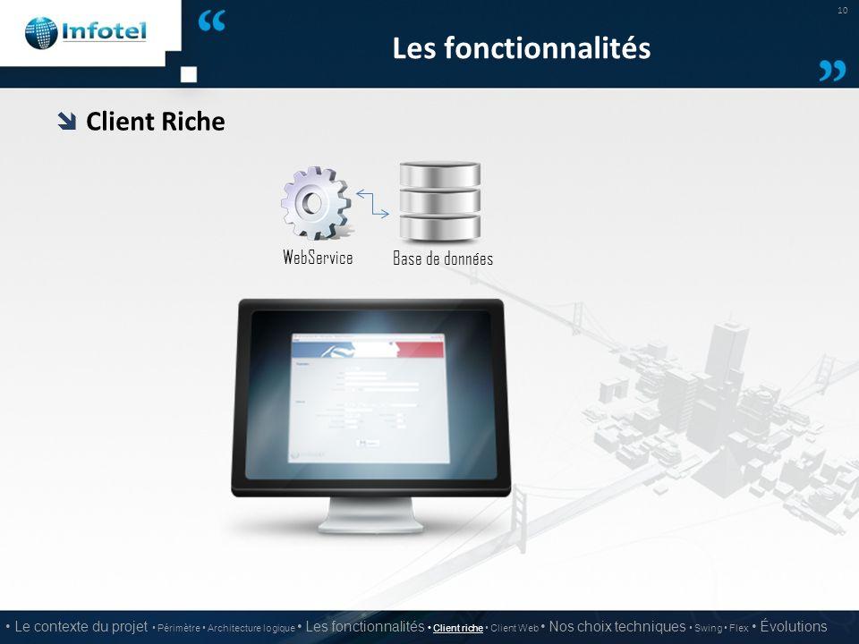 Les fonctionnalités  Client Riche 10 Le contexte du projet Périmètre Architecture logique Les fonctionnalités Client riche Client Web Nos choix techn