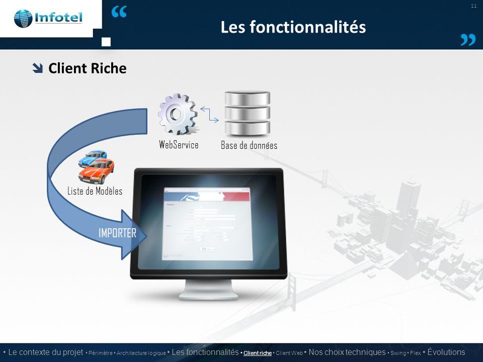 Les fonctionnalités  Client Riche 11 Le contexte du projet Périmètre Architecture logique Les fonctionnalités Client riche Client Web Nos choix techn