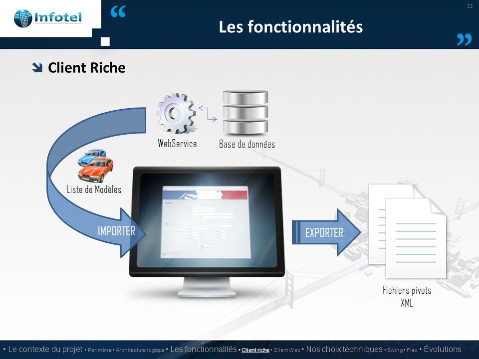 Les fonctionnalités  Client Riche 12 Le contexte du projet Périmètre Architecture logique Les fonctionnalités Client riche Client Web Nos choix techn