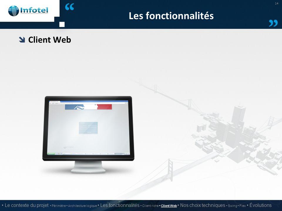 Les fonctionnalités  Client Web 14 Le contexte du projet Périmètre Architecture logique Les fonctionnalités Client riche Client Web Nos choix techniq