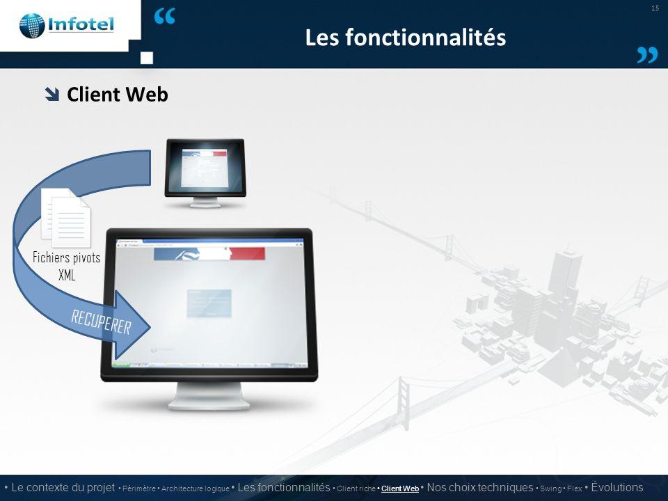 Les fonctionnalités  Client Web 15 Le contexte du projet Périmètre Architecture logique Les fonctionnalités Client riche Client Web Nos choix techniq