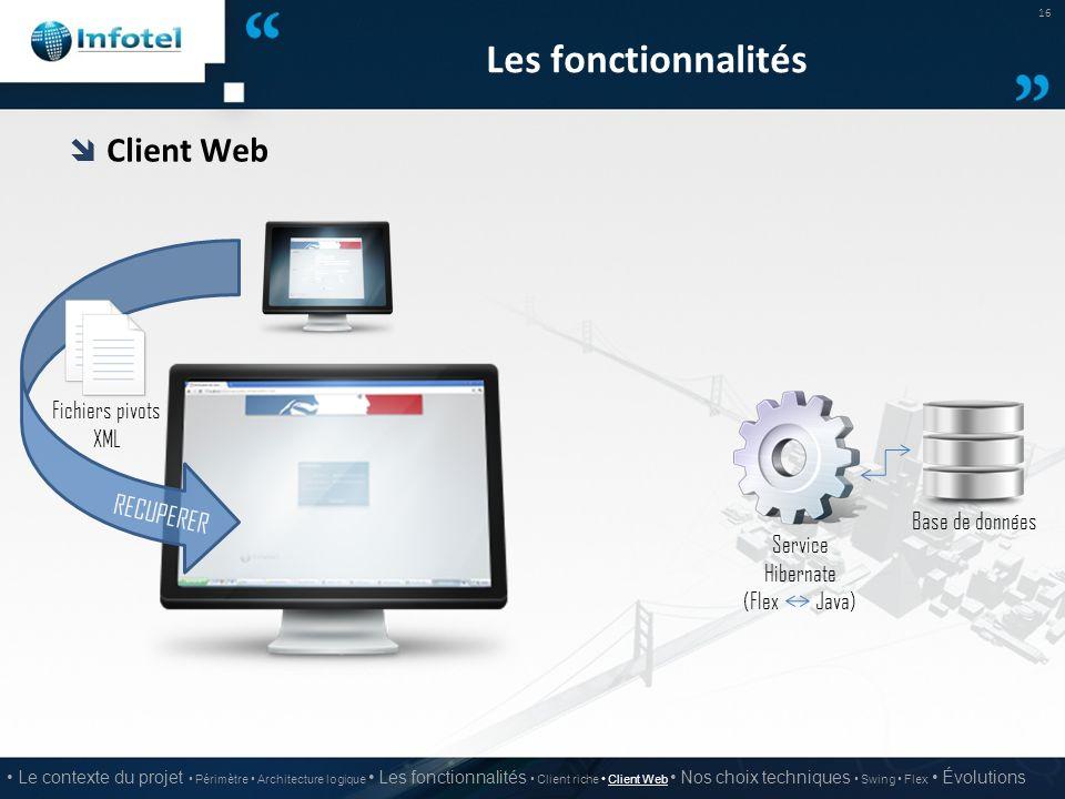 Les fonctionnalités  Client Web 16 Le contexte du projet Périmètre Architecture logique Les fonctionnalités Client riche Client Web Nos choix techniq